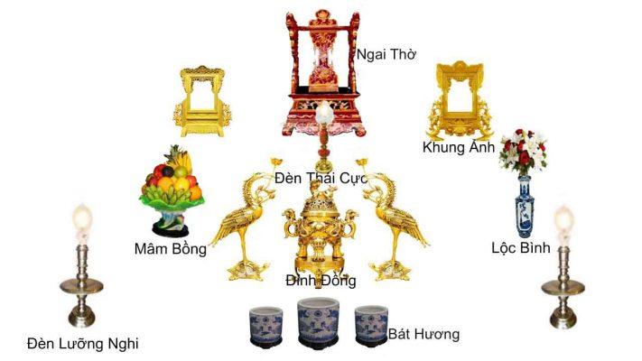 Sap Xep Bai Tri Ban Tho Gia Tien